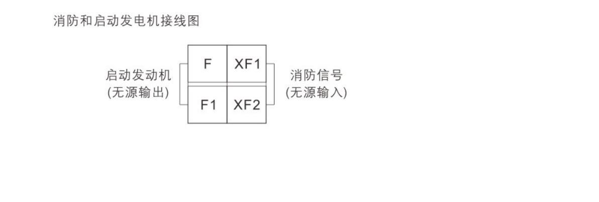 ZJZQ1双电源自动转换开关(CB级)祥3.jpg