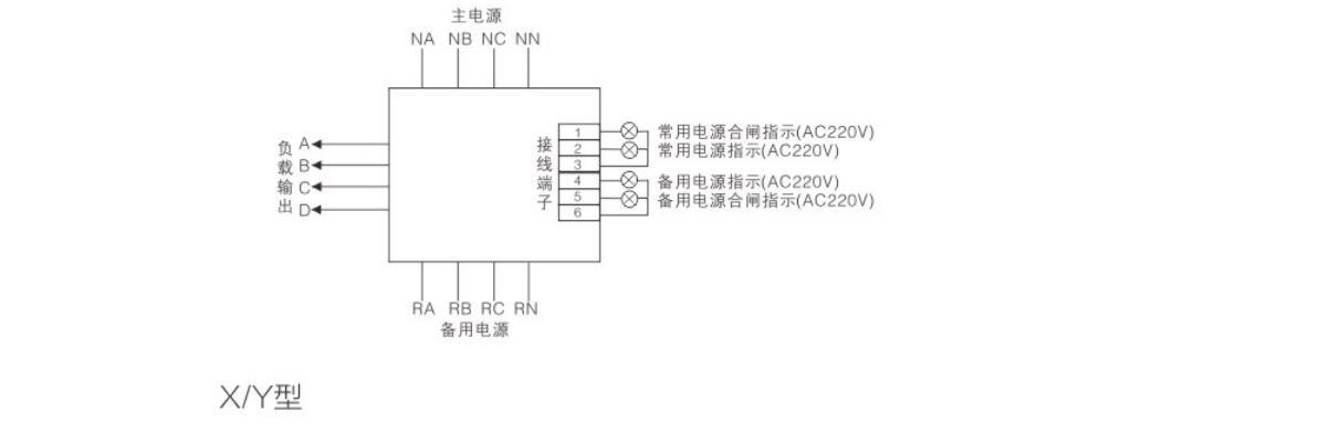 ZJZQ1双电源自动转换开关(CB级)祥6.jpg
