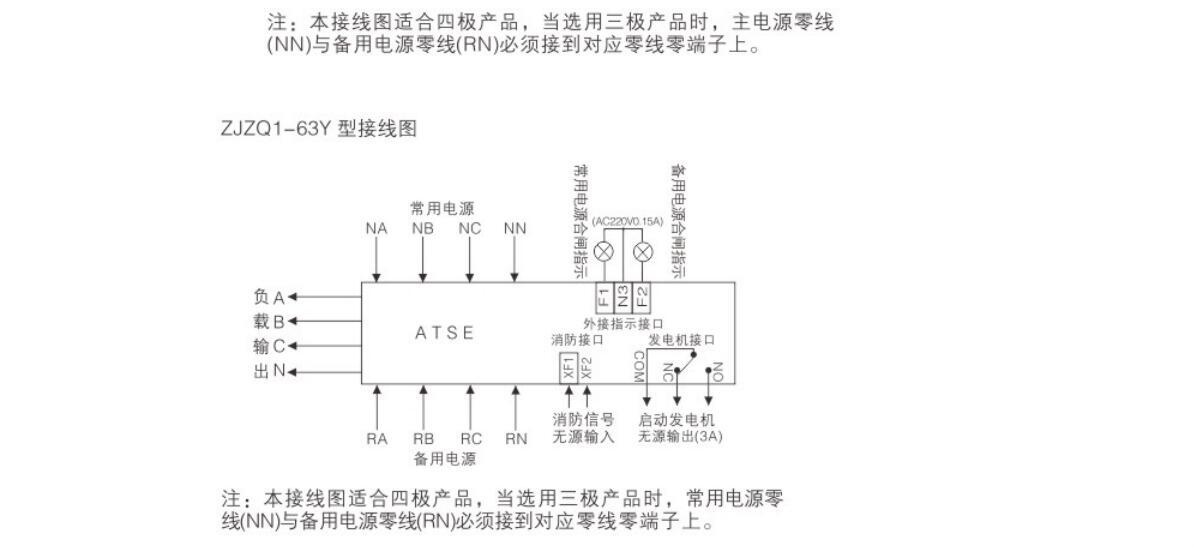 ZJZQ1双电源自动转换开关(CB级)祥8.jpg